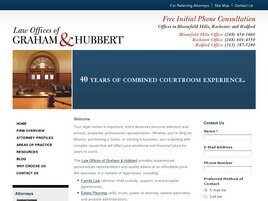 Law Offices of James D. Hubbert, PLC (Shelby Township, Michigan)